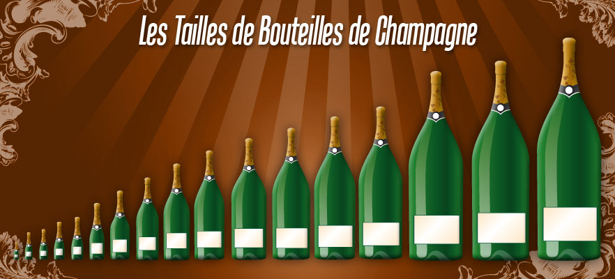 Tailles Bouteilles Champagne