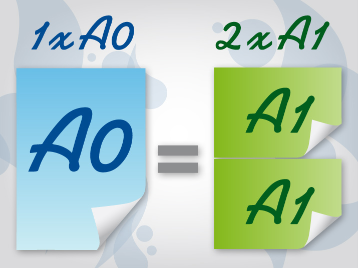 Difference between A0 & A1 paper