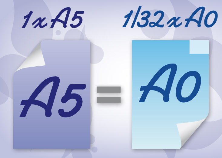 Difference A5 A0