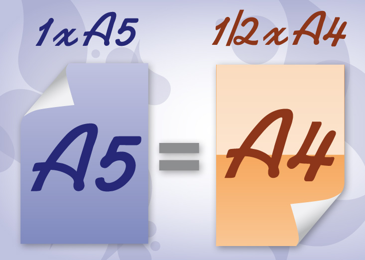 Difference A5 A4
