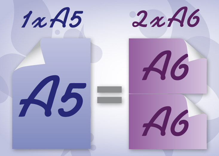 Difference A5 A6