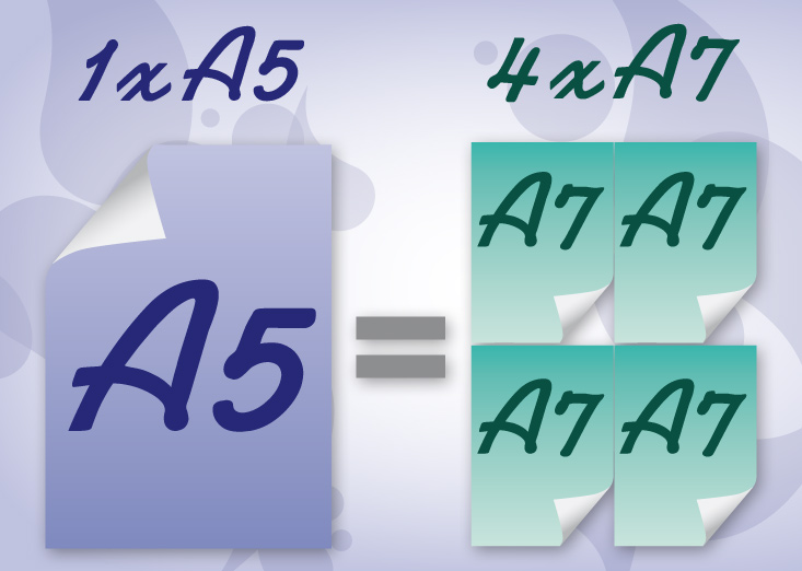 Difference A5 A7