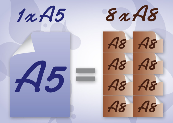 Difference A5 A8